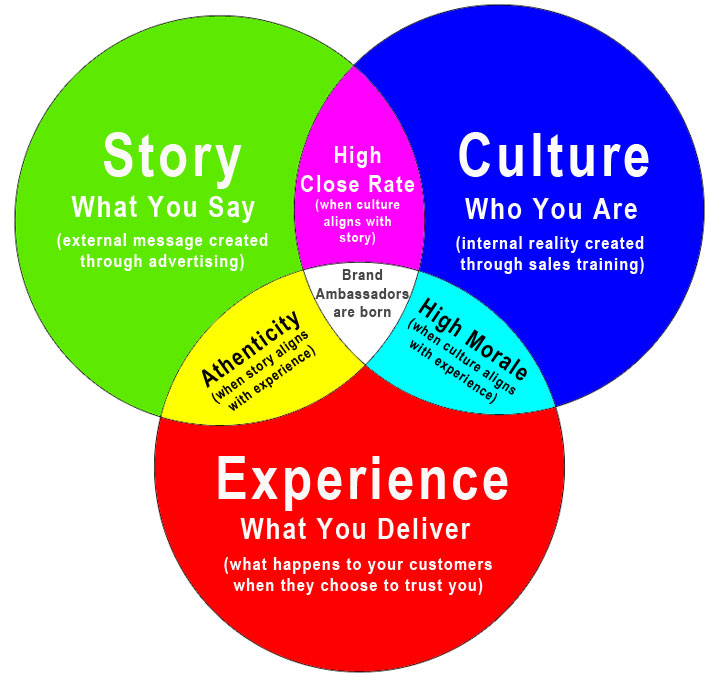 2015_58_Story-Culture-Experience